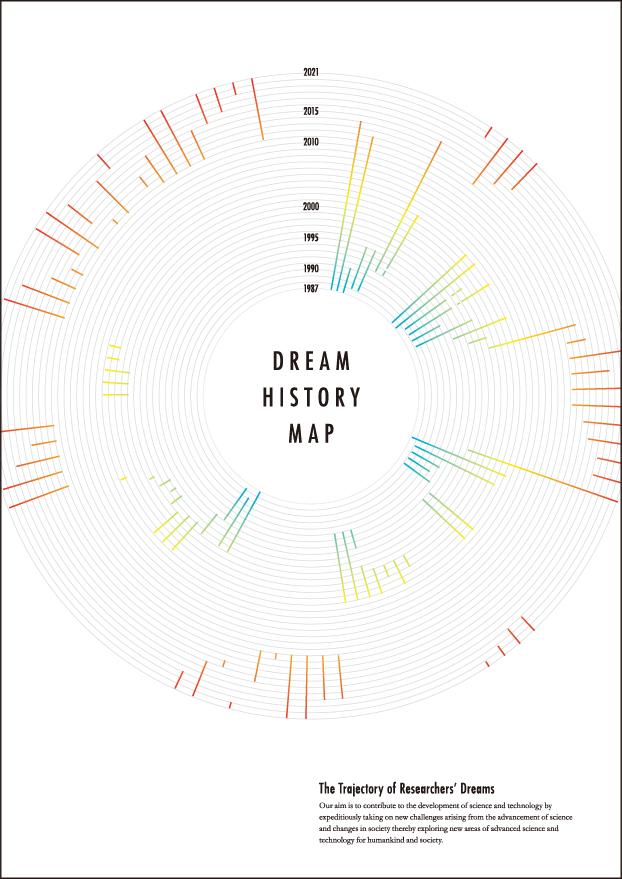 東京大学 先端科学技術研究センター様 ご案内冊子2021